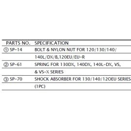 Sécateur ARS 130DX