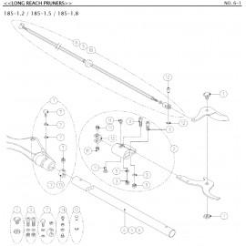 Ebrancheur à longue portée ARS 185
