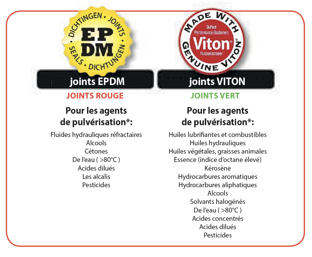 Différence joint edpm et joint viton
